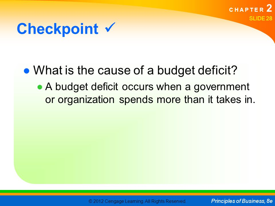 Checkpoint  What is the cause of a budget deficit