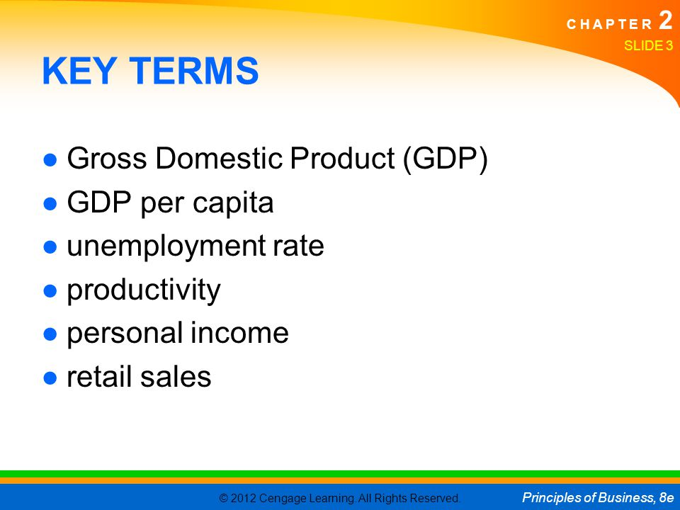 KEY TERMS Gross Domestic Product (GDP) GDP per capita