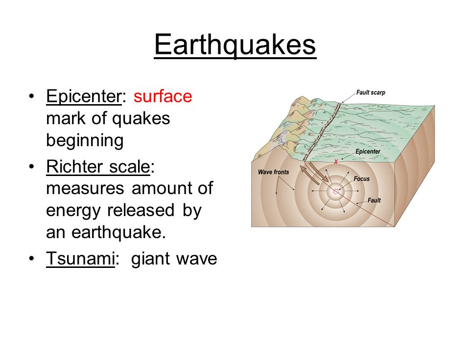 Earthquakes Epicenter: surface mark of quakes beginning