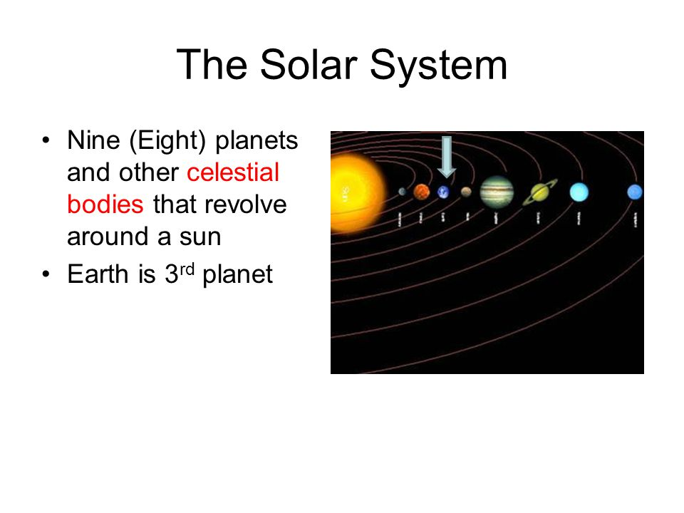 The Solar System Nine (Eight) planets and other celestial bodies that revolve around a sun.
