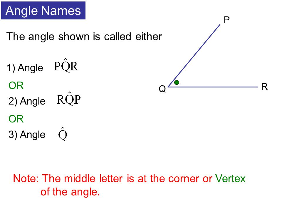 Angle Names The angle shown is called either