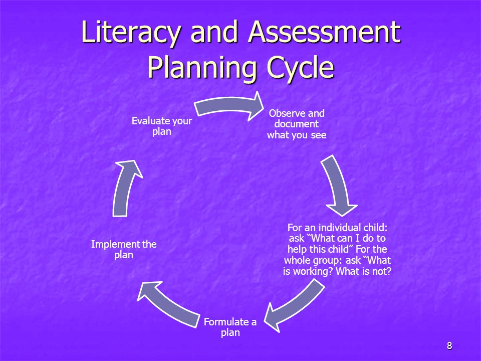 Literacy and Assessment Planning Cycle