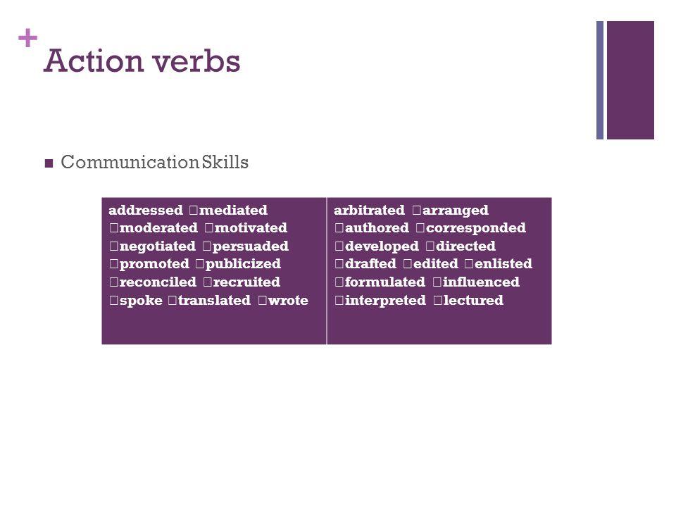 Action verbs Communication Skills
