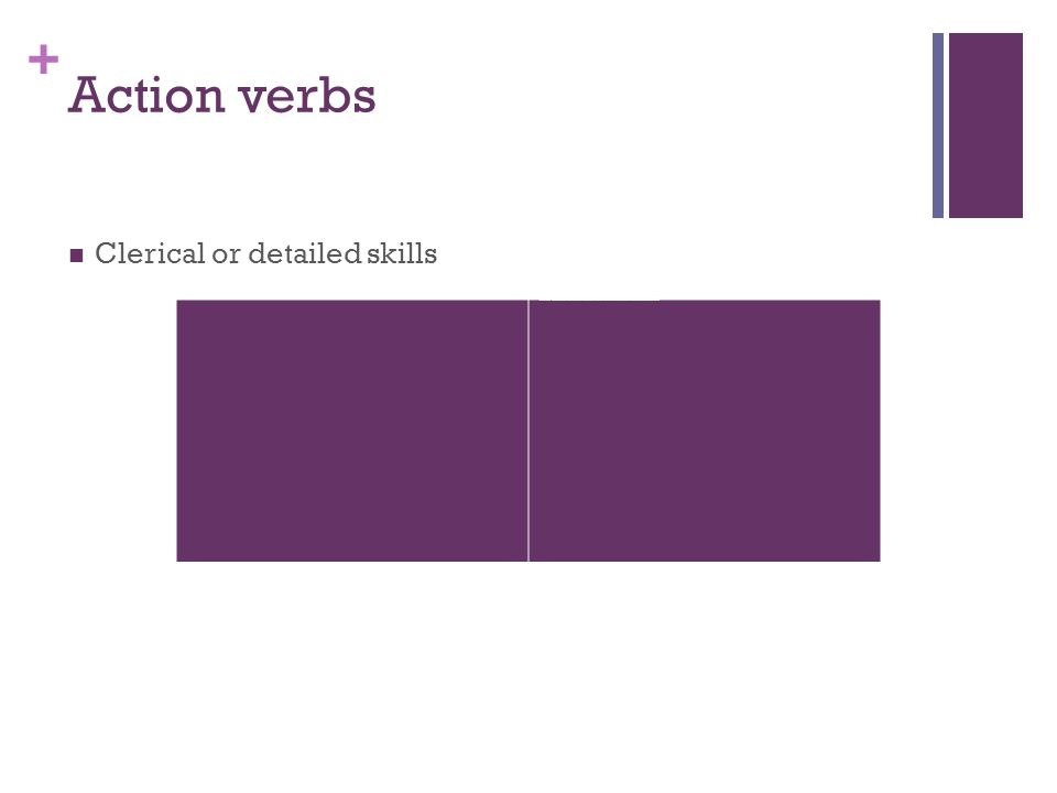 Action verbs Clerical or detailed skills