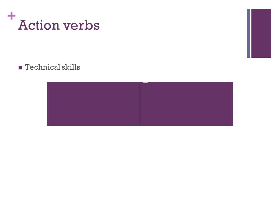 Action verbs Technical skills