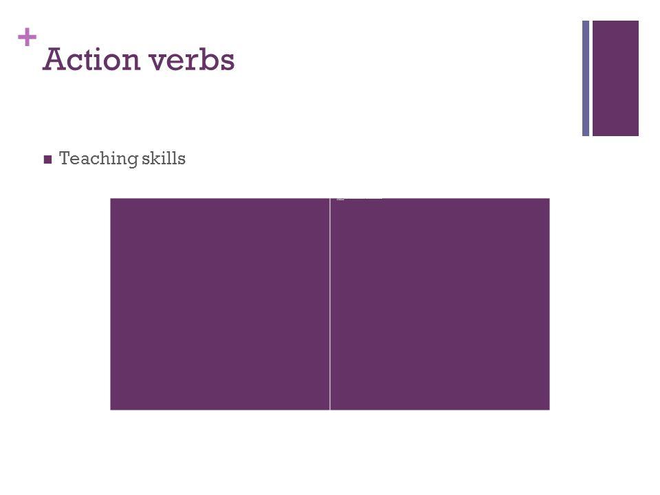 Action verbs Teaching skills