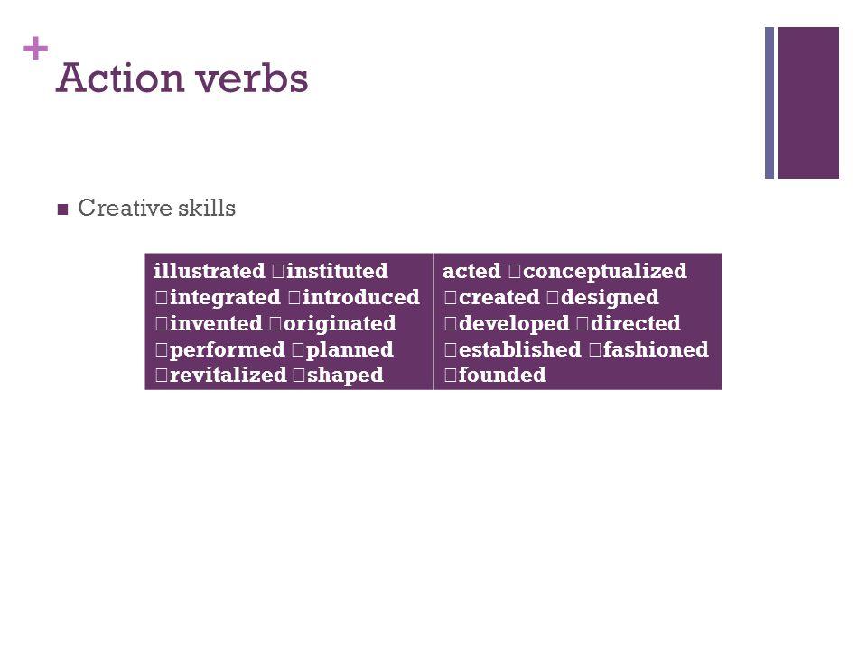 Action verbs Creative skills