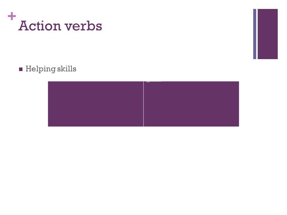 Action verbs Helping skills