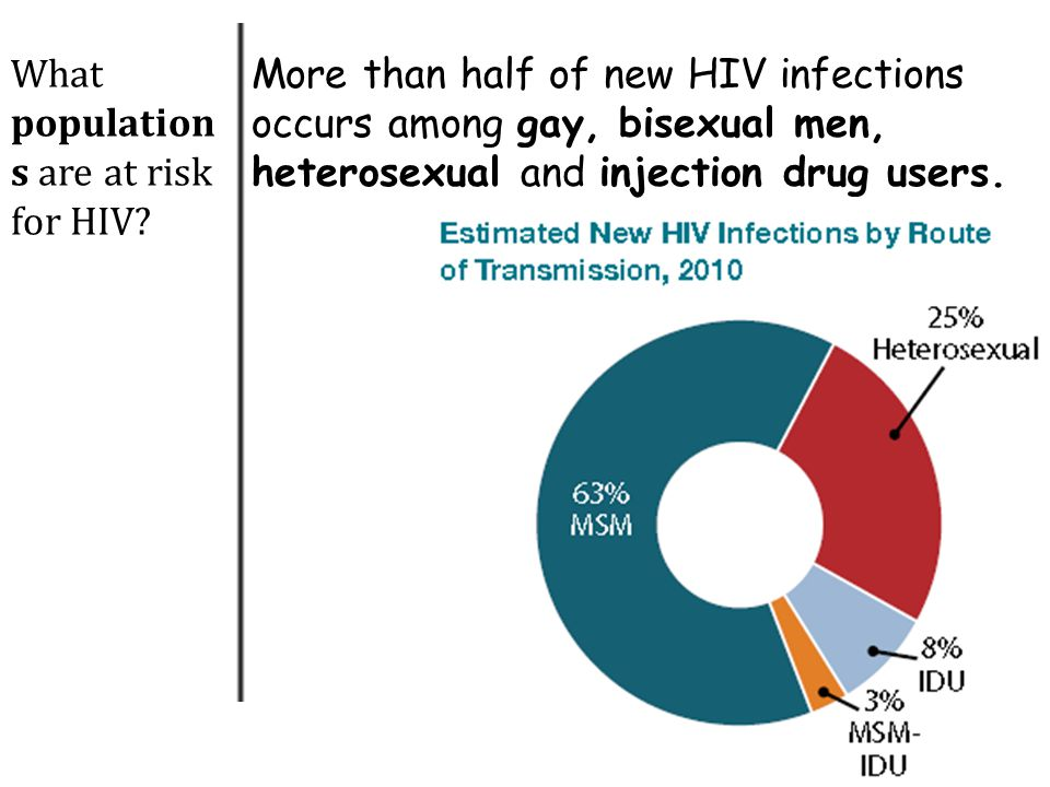 What populations are at risk for HIV