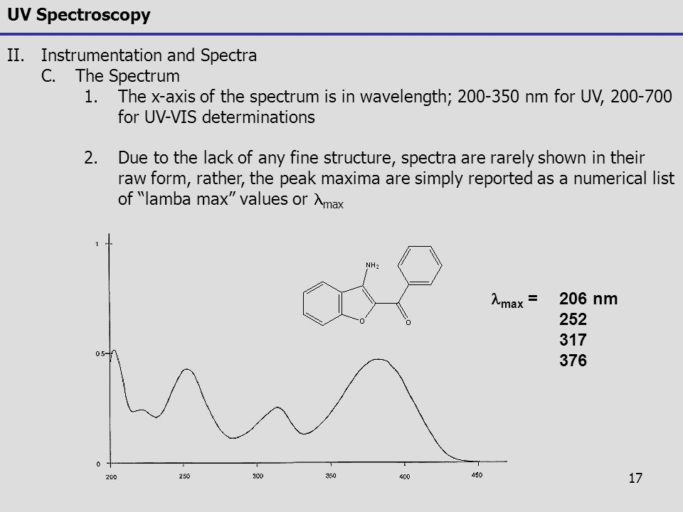 UV Spectroscopy Instrumentation and Spectra. The Spectrum.