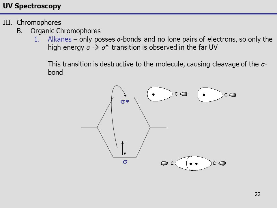 s* s UV Spectroscopy Chromophores Organic Chromophores