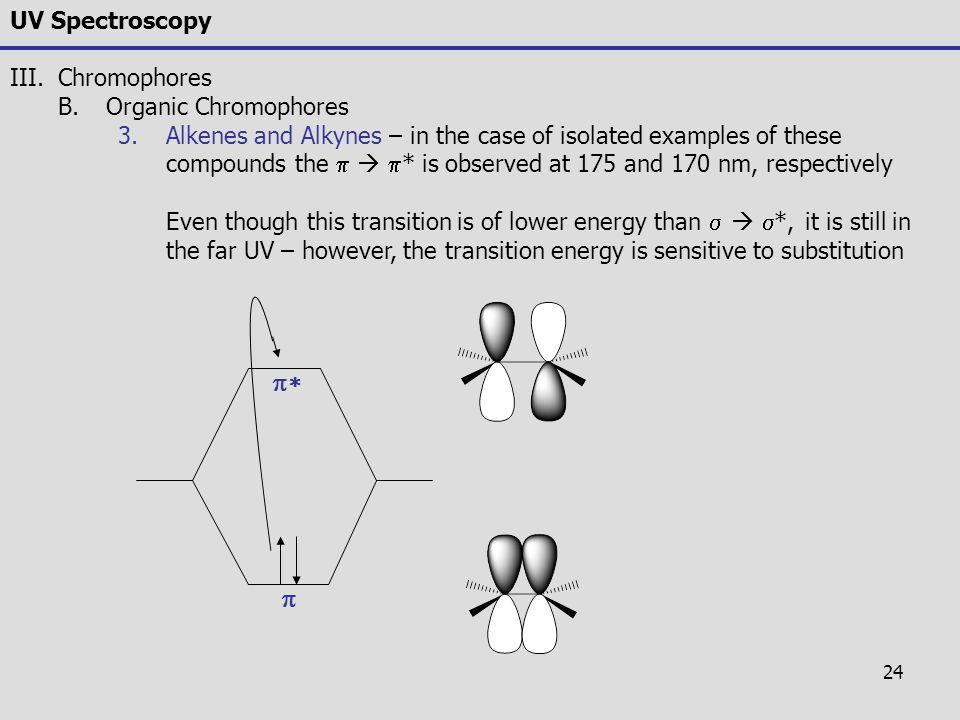 p* p UV Spectroscopy Chromophores Organic Chromophores
