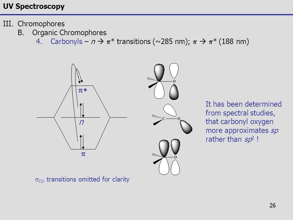p* n p UV Spectroscopy Chromophores Organic Chromophores
