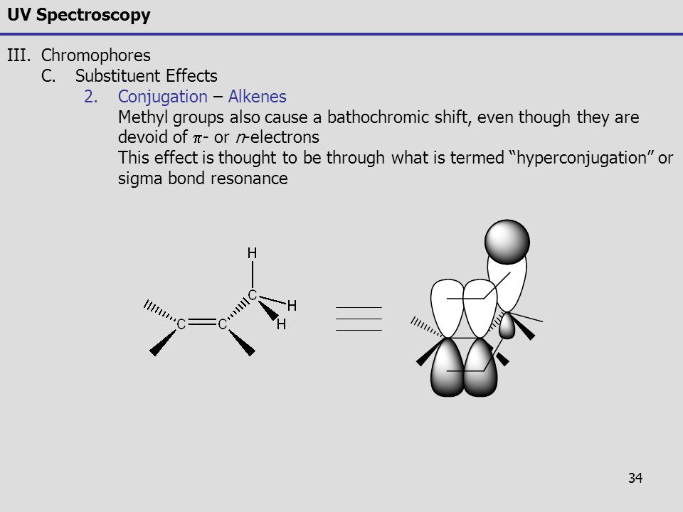 UV Spectroscopy Chromophores. Substituent Effects. Conjugation – Alkenes.