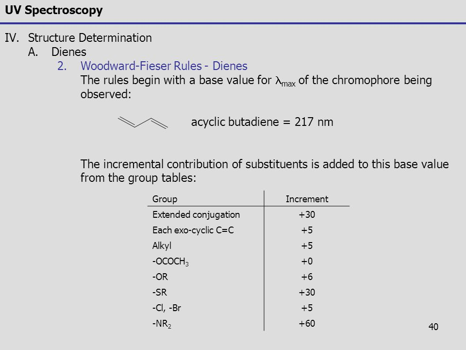 Structure Determination Dienes Woodward-Fieser Rules - Dienes