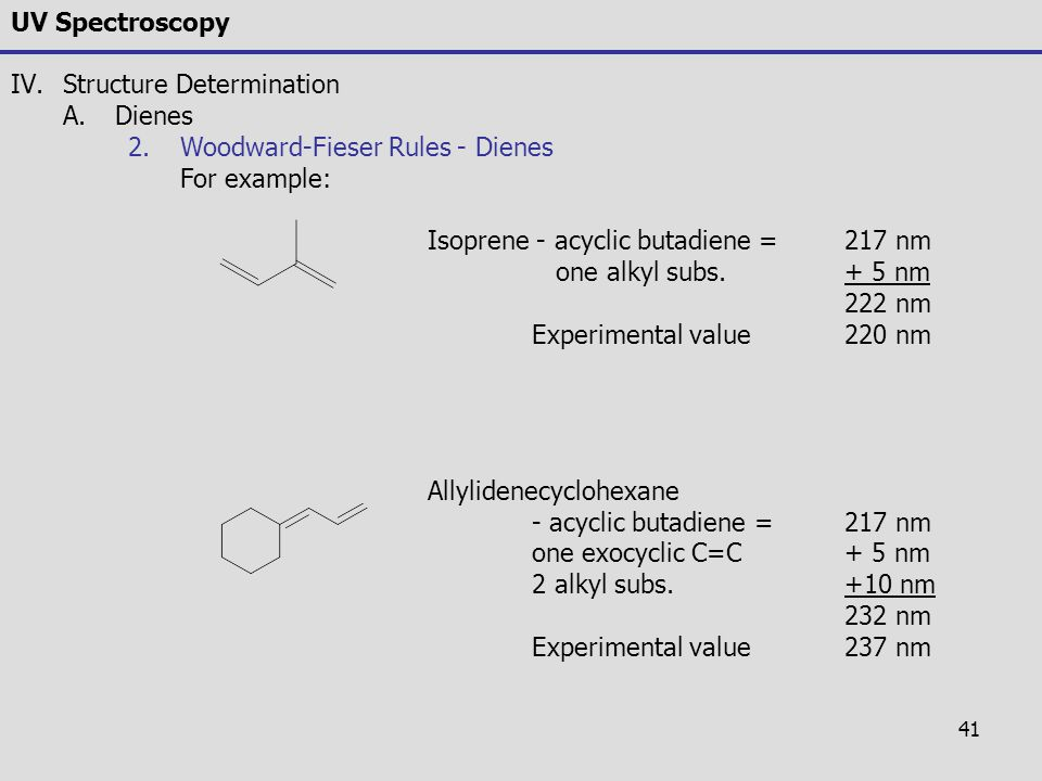 UV Spectroscopy Structure Determination. Dienes. Woodward-Fieser Rules - Dienes. For example: Isoprene - acyclic butadiene = 217 nm.