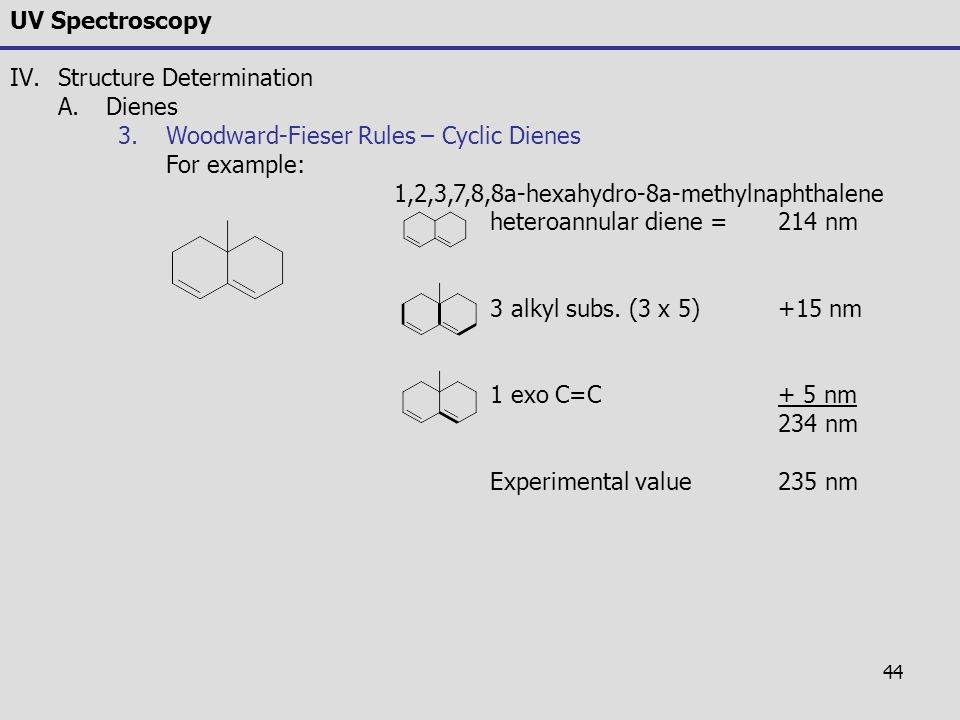 UV Spectroscopy Structure Determination. Dienes. Woodward-Fieser Rules – Cyclic Dienes. For example: