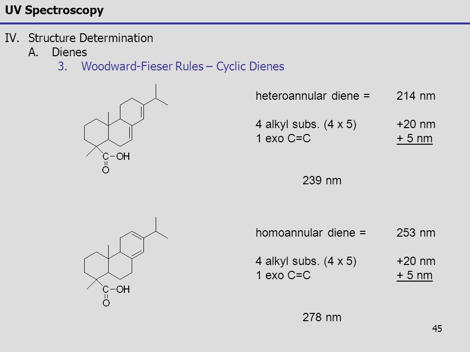 UV Spectroscopy Structure Determination. Dienes. Woodward-Fieser Rules – Cyclic Dienes. heteroannular diene = 214 nm.