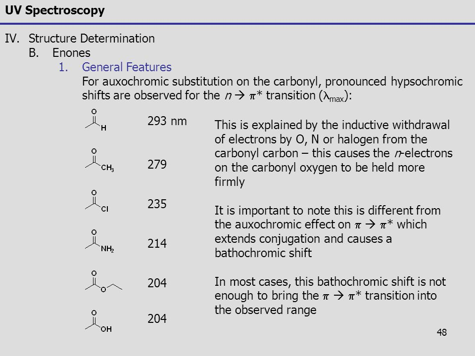UV Spectroscopy Structure Determination. Enones. General Features.