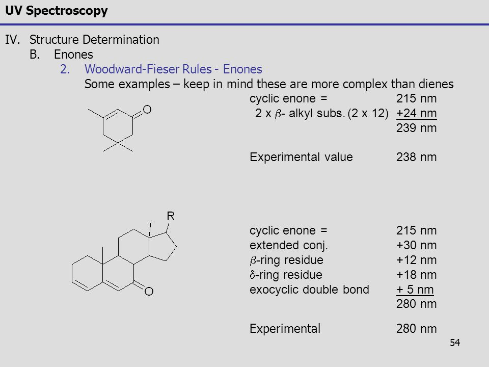 UV Spectroscopy Structure Determination. Enones. Woodward-Fieser Rules - Enones.