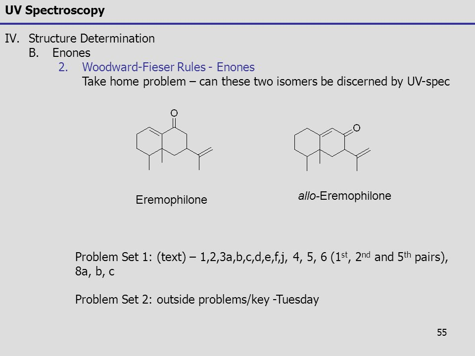 UV Spectroscopy Structure Determination. Enones. Woodward-Fieser Rules - Enones. Take home problem – can these two isomers be discerned by UV-spec.
