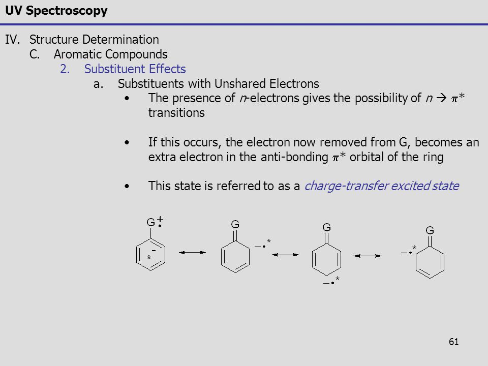 UV Spectroscopy Structure Determination. Aromatic Compounds. Substituent Effects. Substituents with Unshared Electrons.