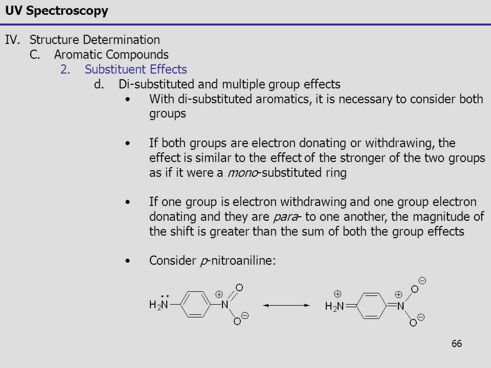 UV Spectroscopy Structure Determination. Aromatic Compounds. Substituent Effects. Di-substituted and multiple group effects.