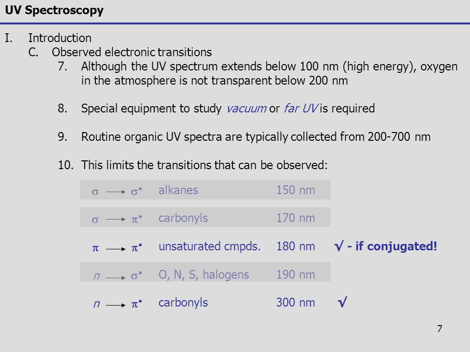 UV Spectroscopy Introduction. Observed electronic transitions.