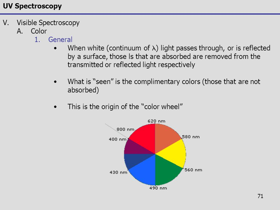 UV Spectroscopy Visible Spectroscopy. Color. General.