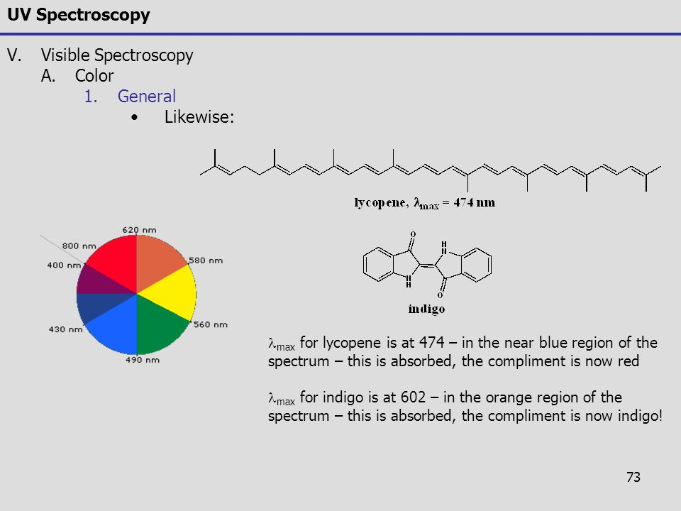 UV Spectroscopy Visible Spectroscopy Color General Likewise: