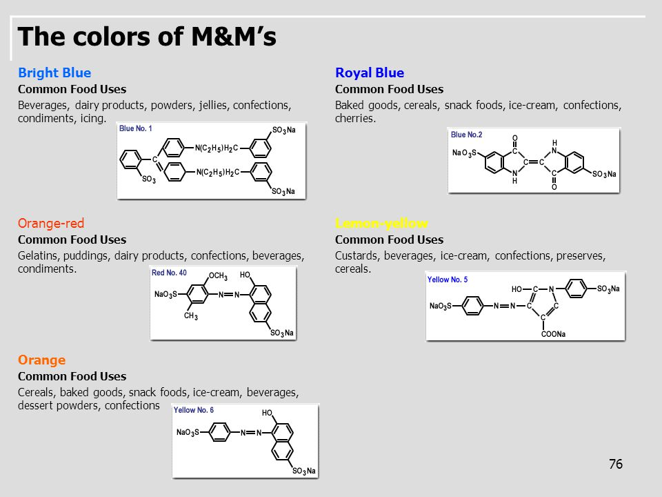 The colors of M&M's Bright Blue Royal Blue Orange-red Lemon-yellow