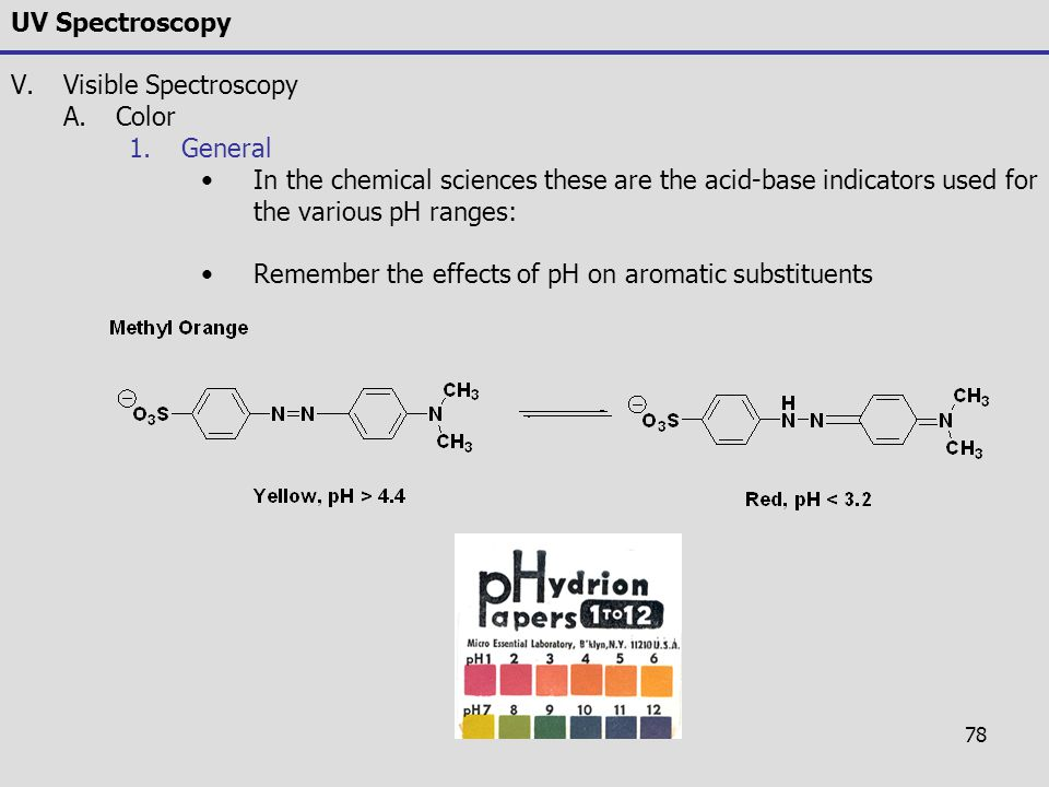 UV Spectroscopy Visible Spectroscopy. Color. General. In the chemical sciences these are the acid-base indicators used for the various pH ranges:
