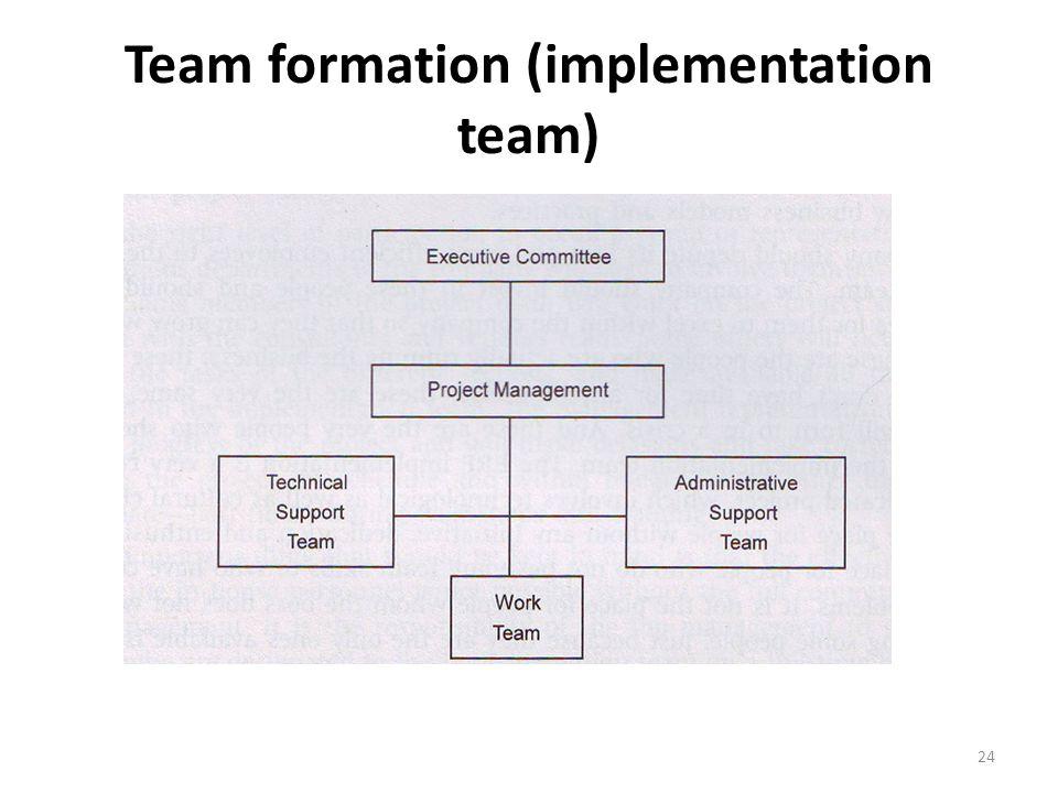 Team formation (implementation team)