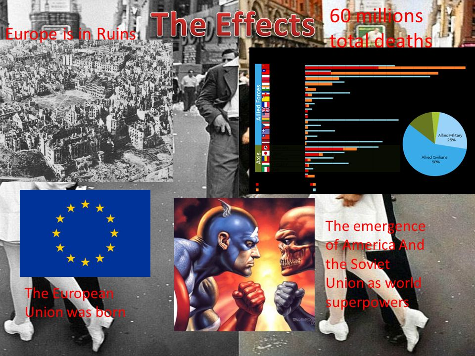 The Effects 60 millions total deaths Europe is in Ruins