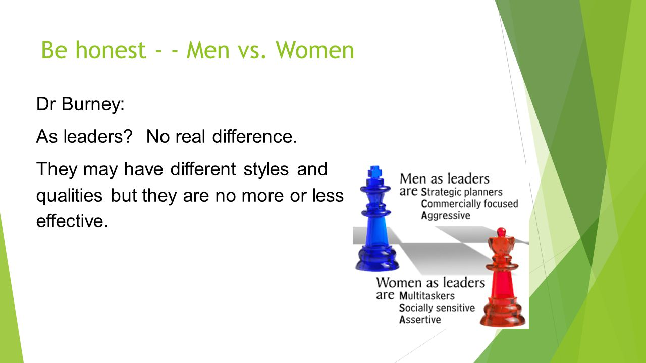 Be honest - - Men vs. Women