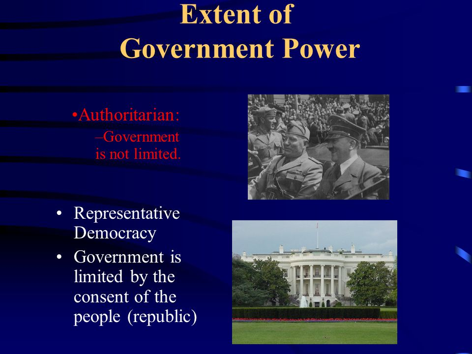 Extent of Government Power