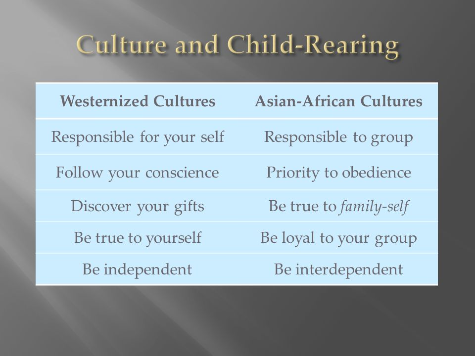 Culture and Child-Rearing