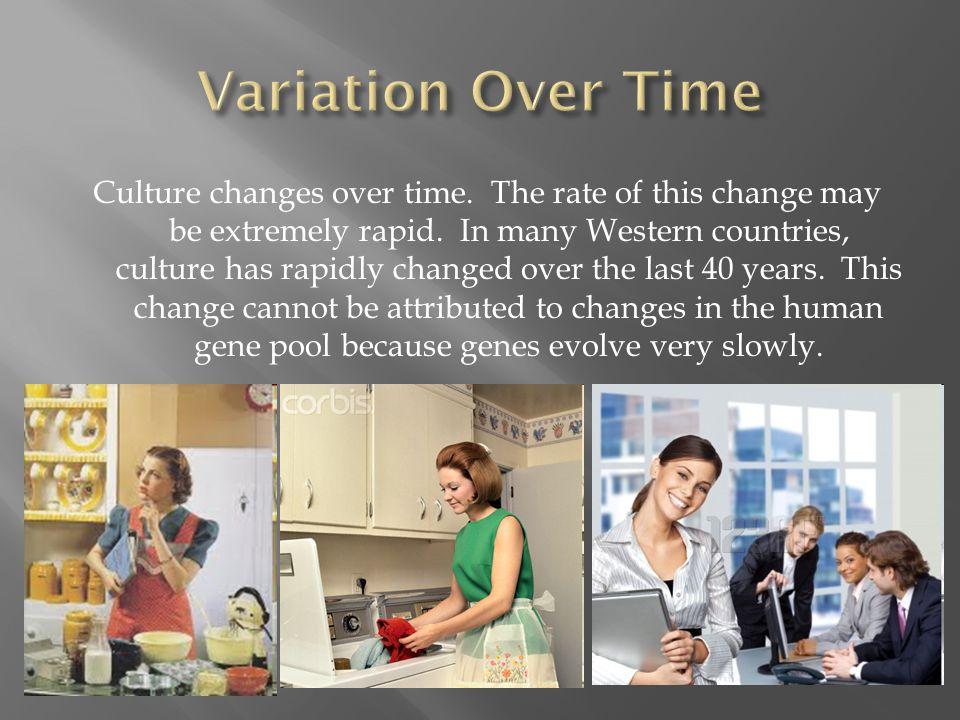 Variation Over Time
