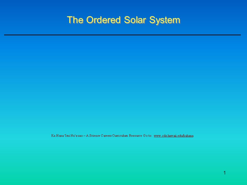 The Ordered Solar System