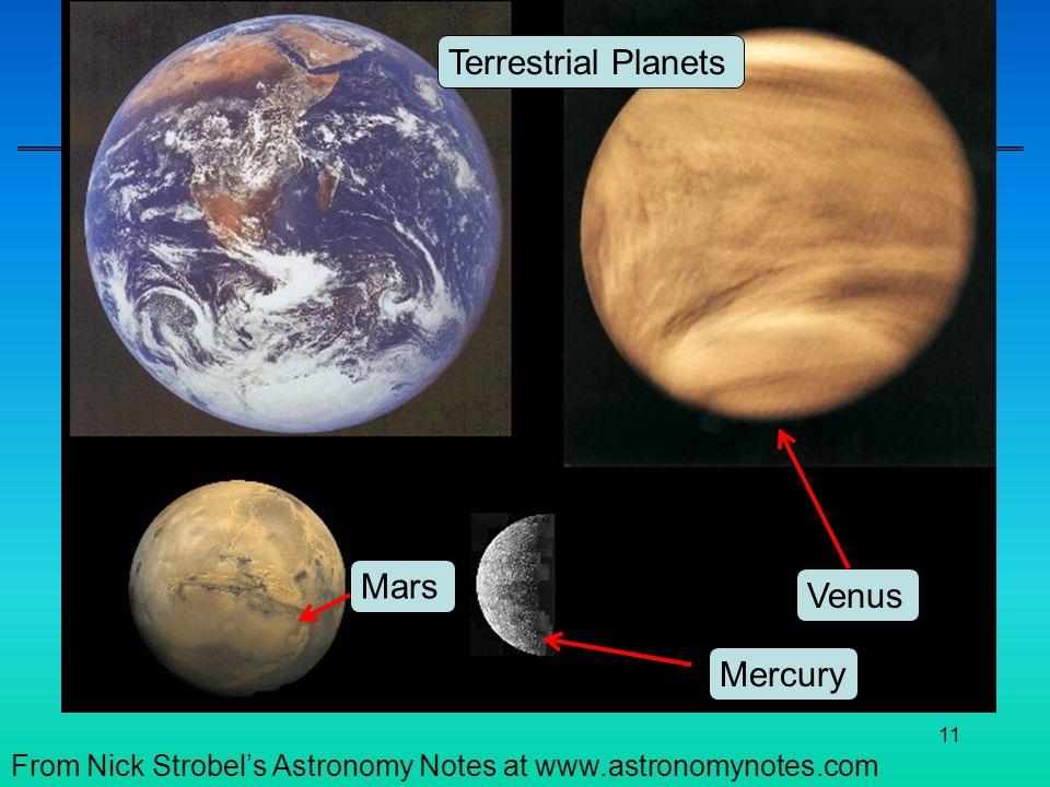 Terrestrial Planets Mars Venus Mercury