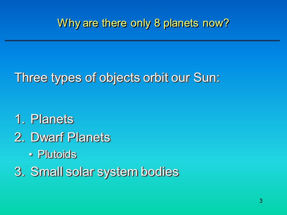 Three types of objects orbit our Sun:
