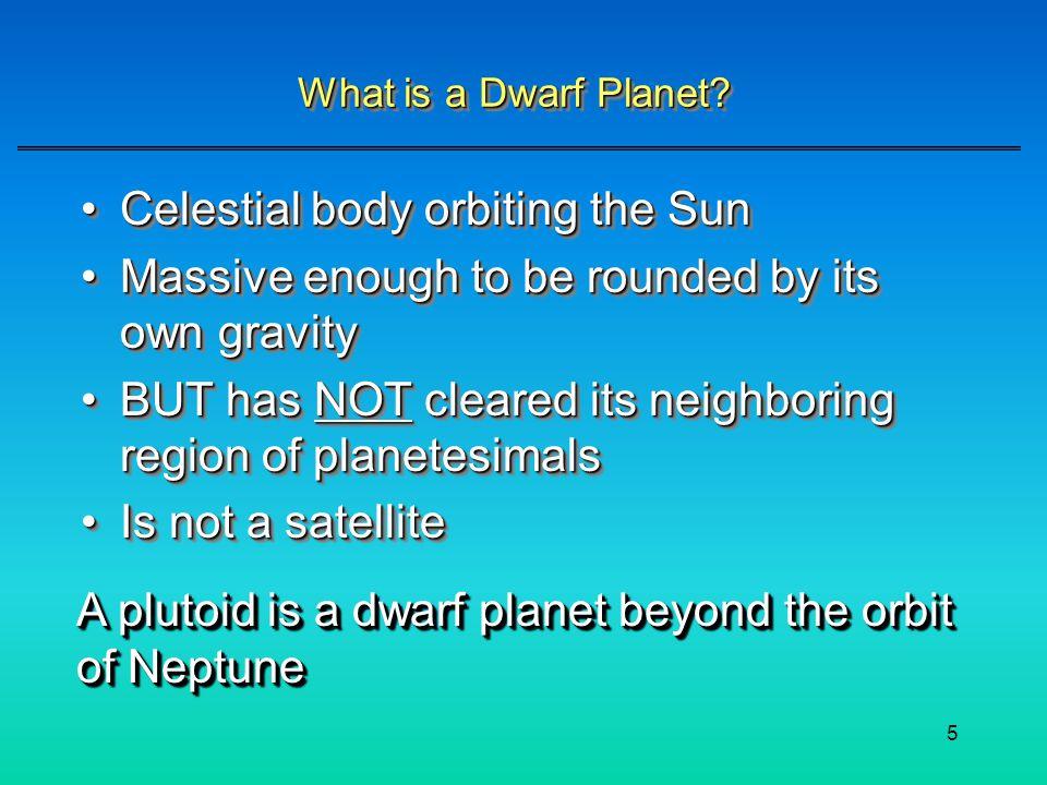 Celestial body orbiting the Sun