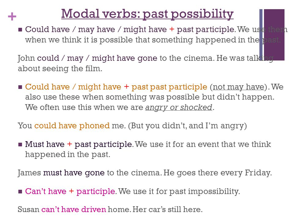 Modal verbs: past possibility