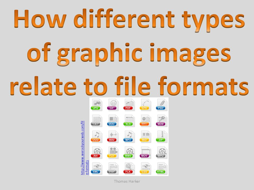 How different types of graphic images relate to file formats