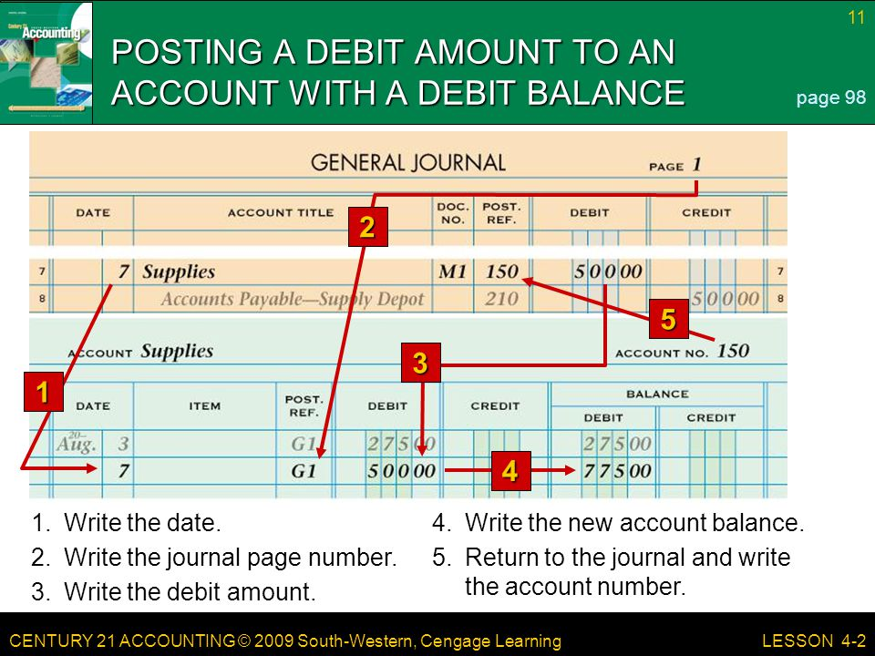 POSTING A DEBIT AMOUNT TO AN ACCOUNT WITH A DEBIT BALANCE