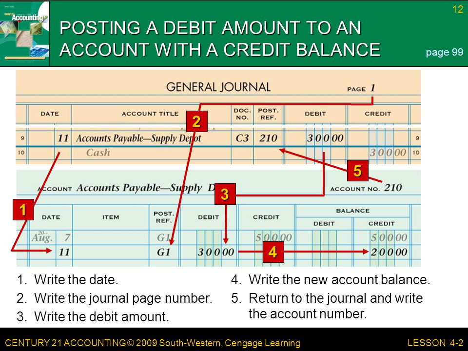 POSTING A DEBIT AMOUNT TO AN ACCOUNT WITH A CREDIT BALANCE
