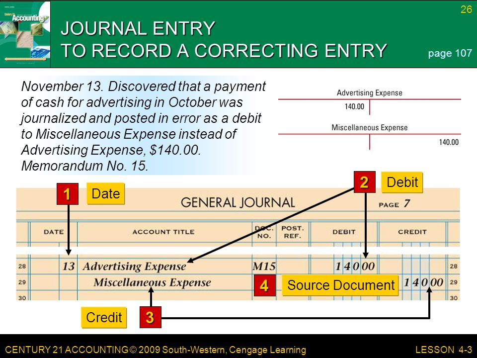 JOURNAL ENTRY TO RECORD A CORRECTING ENTRY
