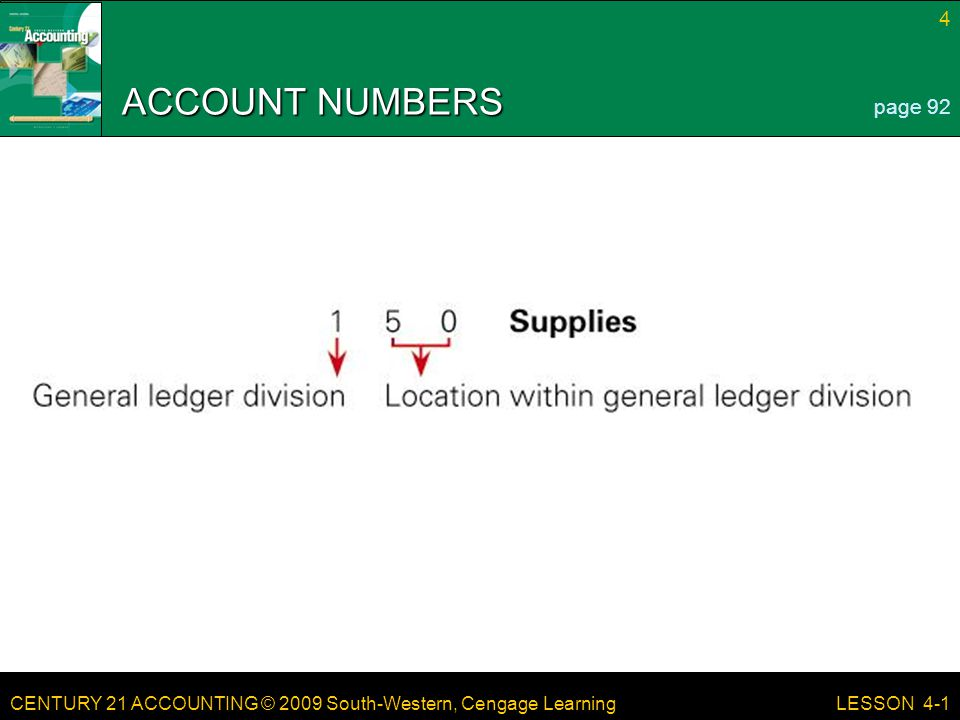 ACCOUNT NUMBERS page 92 LESSON 4-1