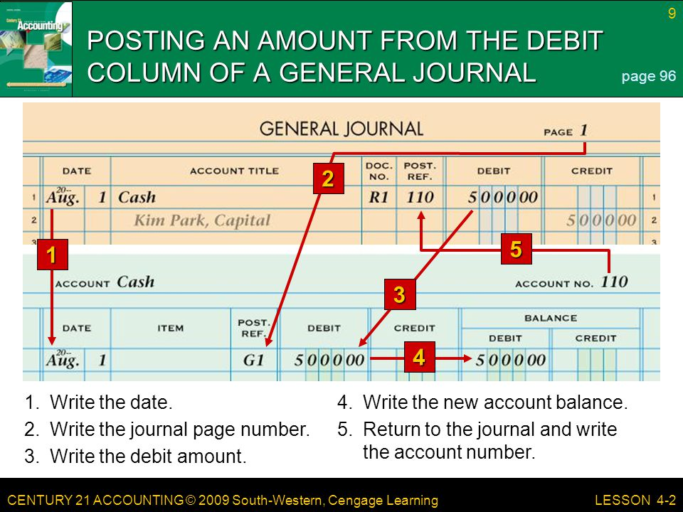 POSTING AN AMOUNT FROM THE DEBIT COLUMN OF A GENERAL JOURNAL