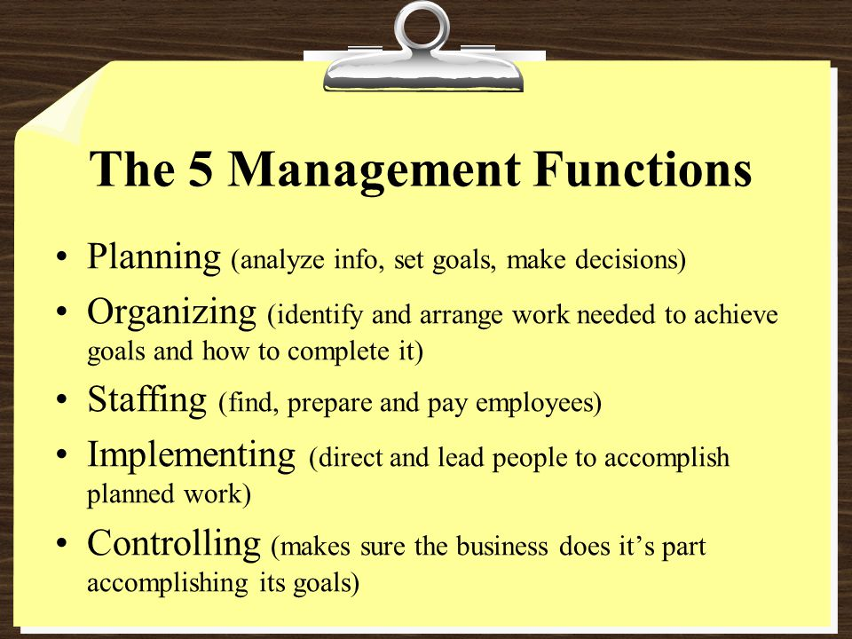 The 5 Management Functions